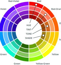 colour wheel [ 1200 x 889 Pixel ]
