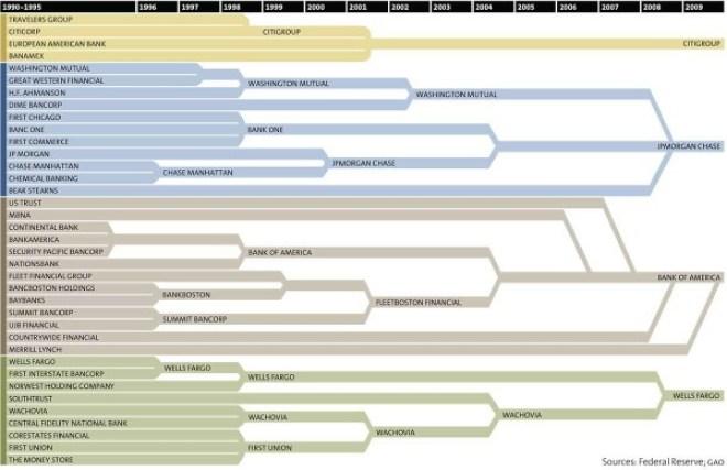 bank-chart