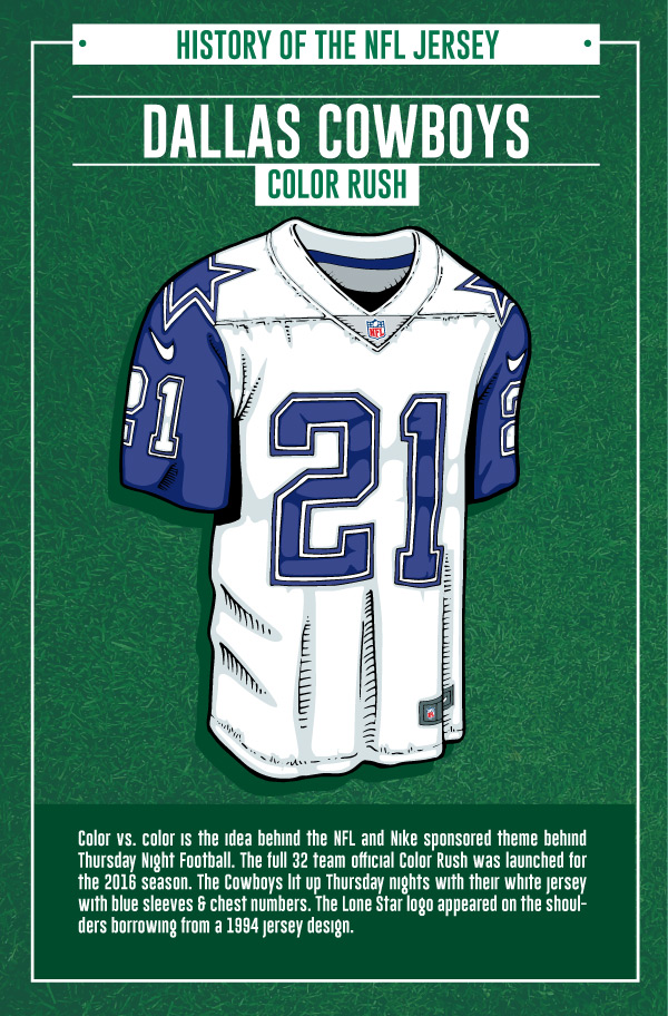 The Evolution of the Dallas Cowboys Jersey