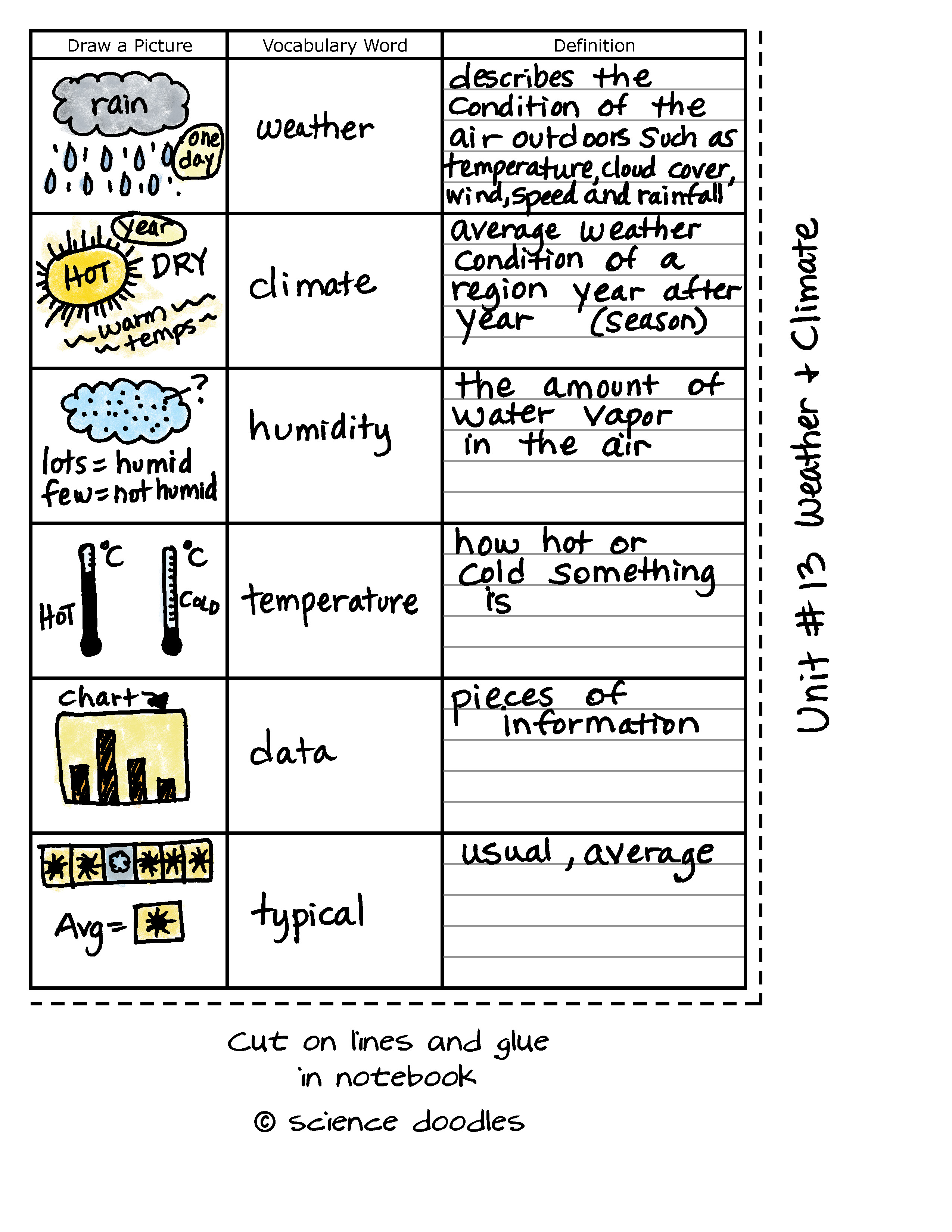 Climate Seasons Worksheet