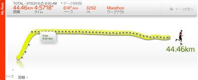 07-0218_TokyoMarathon_iPod.jpg