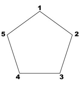 star-diagrams-01