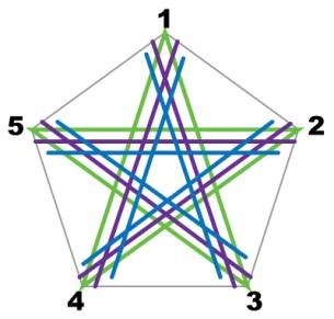 star-diagrams-12