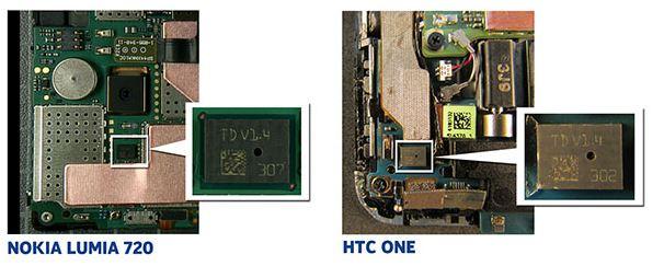 composant commun dans Nokia et HTC One