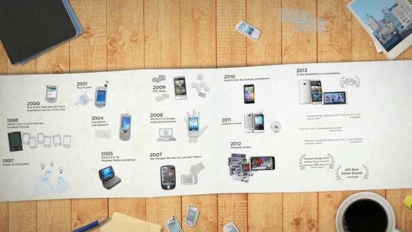 Histoire de HTC en video permet de découvrir les différentes étapes de vie de ce constructeur
