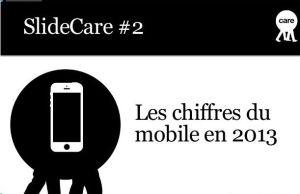 présentation claire des chiffres du mobile en France en 2013