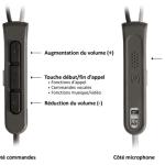 Bose_QC20i_telecommande