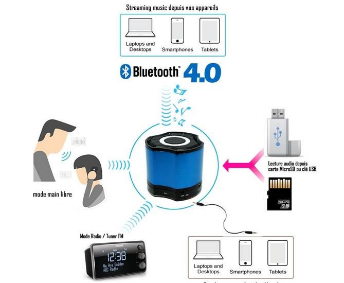 bluebeats-4