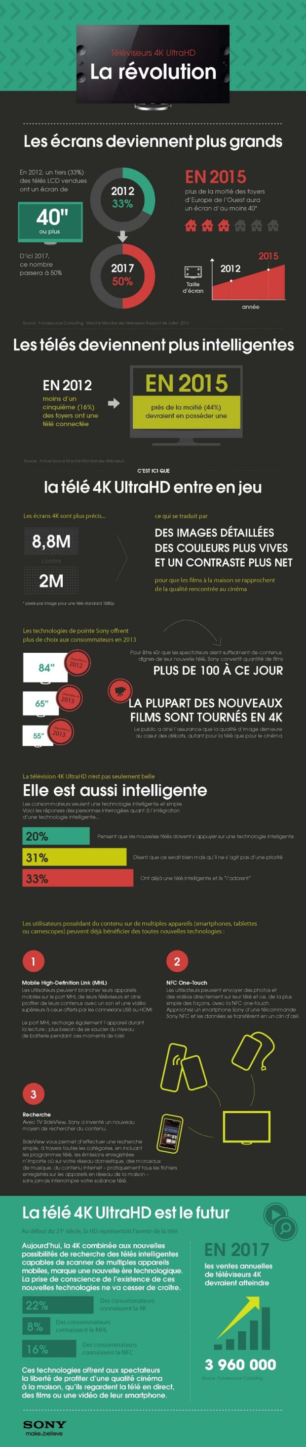 sony_infographie20131210
