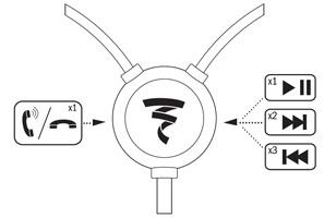 Focal_Sphear-telecommande
