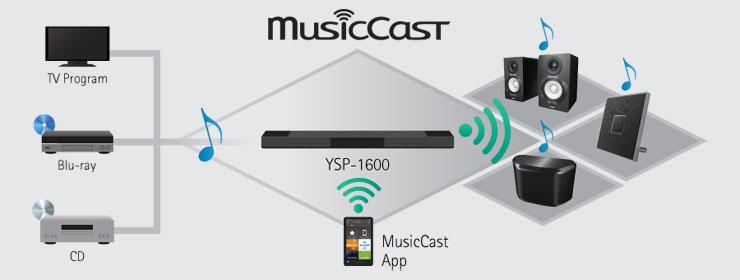 ysp-1600_musiccast