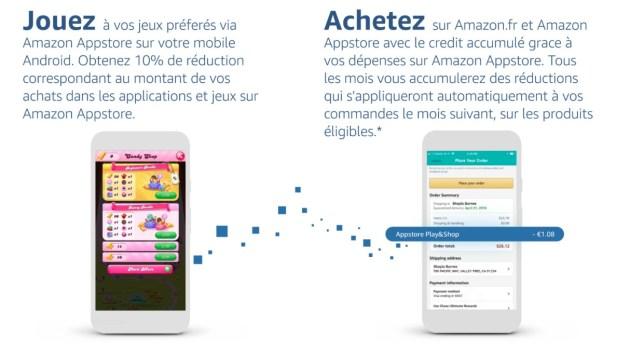 Infos Play and Shop Amazon - Gouaig