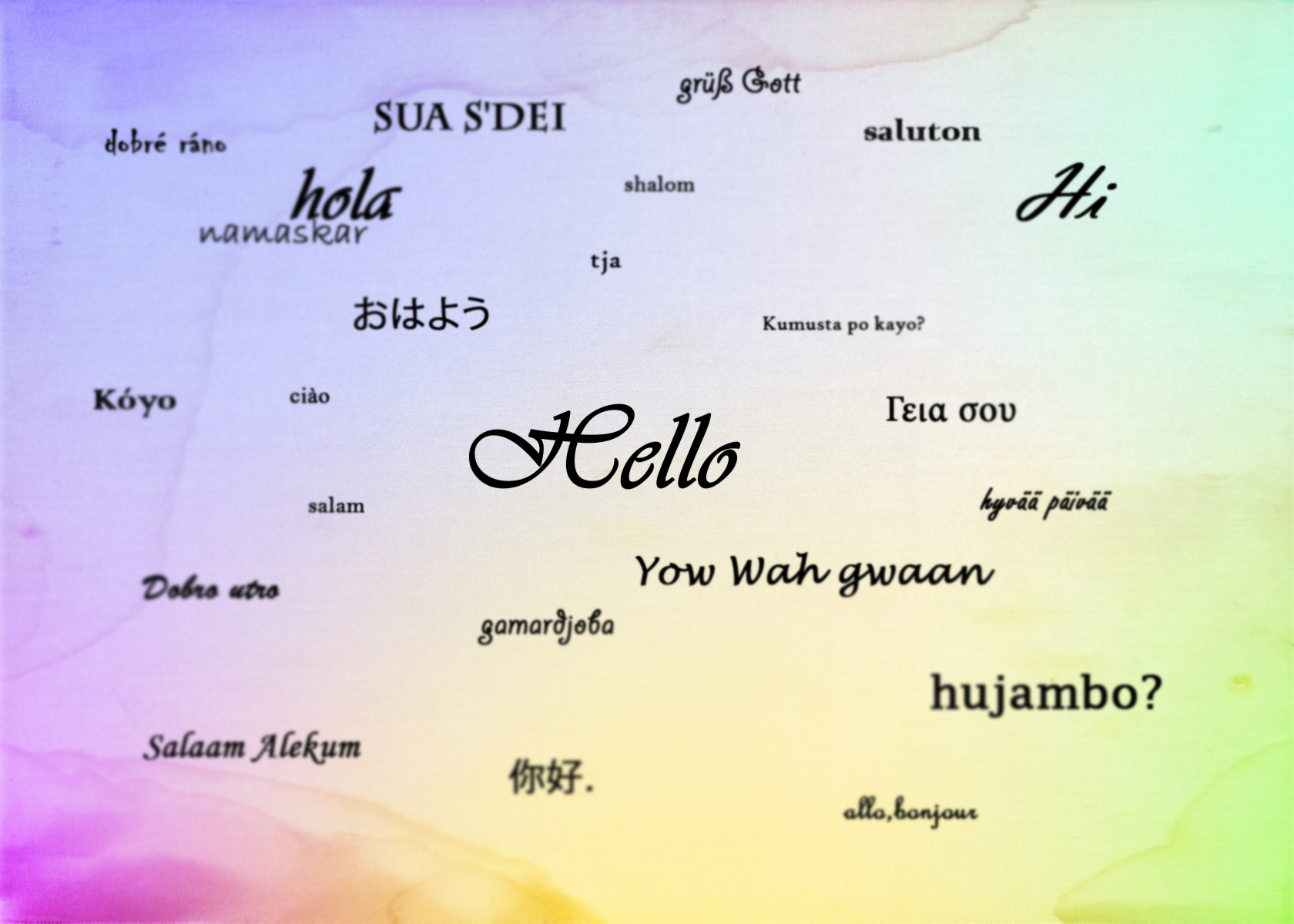 A Quick Hello In Different Languages