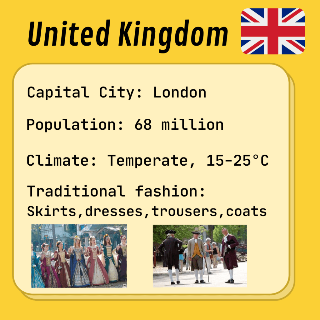 An illustration with details about United Kingdom listing the capital city, population, climate and pictures of traditional fashion garments