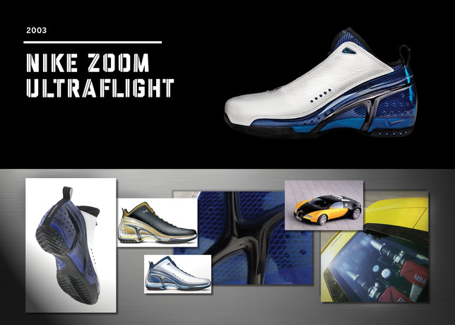 low priced e6e87 c8eac 20 Nike Basketball Designs that Changed the Game  Nike Zoom Ultraflight