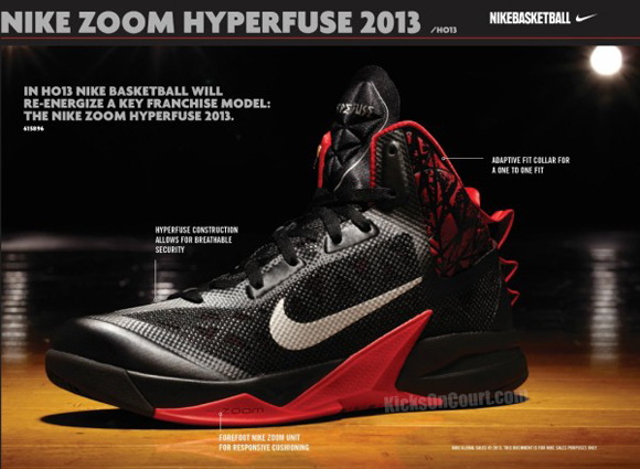 new concept 54692 62b65 Nike Zoom Hyperfuse 2013 Tech Sheet