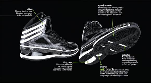 adidas adiZero Crazy Light 3 - Tech Specs - WearTesters d3628deb6