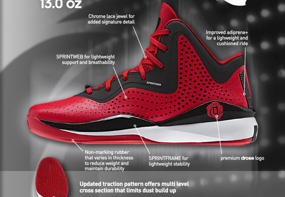 finest selection f6982 1ae51 adidas D Rose 773 III Archives - WearTesters