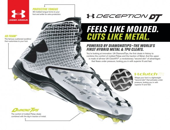 c3fbdd574 WearTesters - Page 749 of 946 - Sneaker Performance Reviews ...
