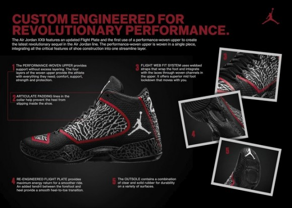 b3185d6c2ba VIDEO: Air Jordan XX9 Recap - WearTesters