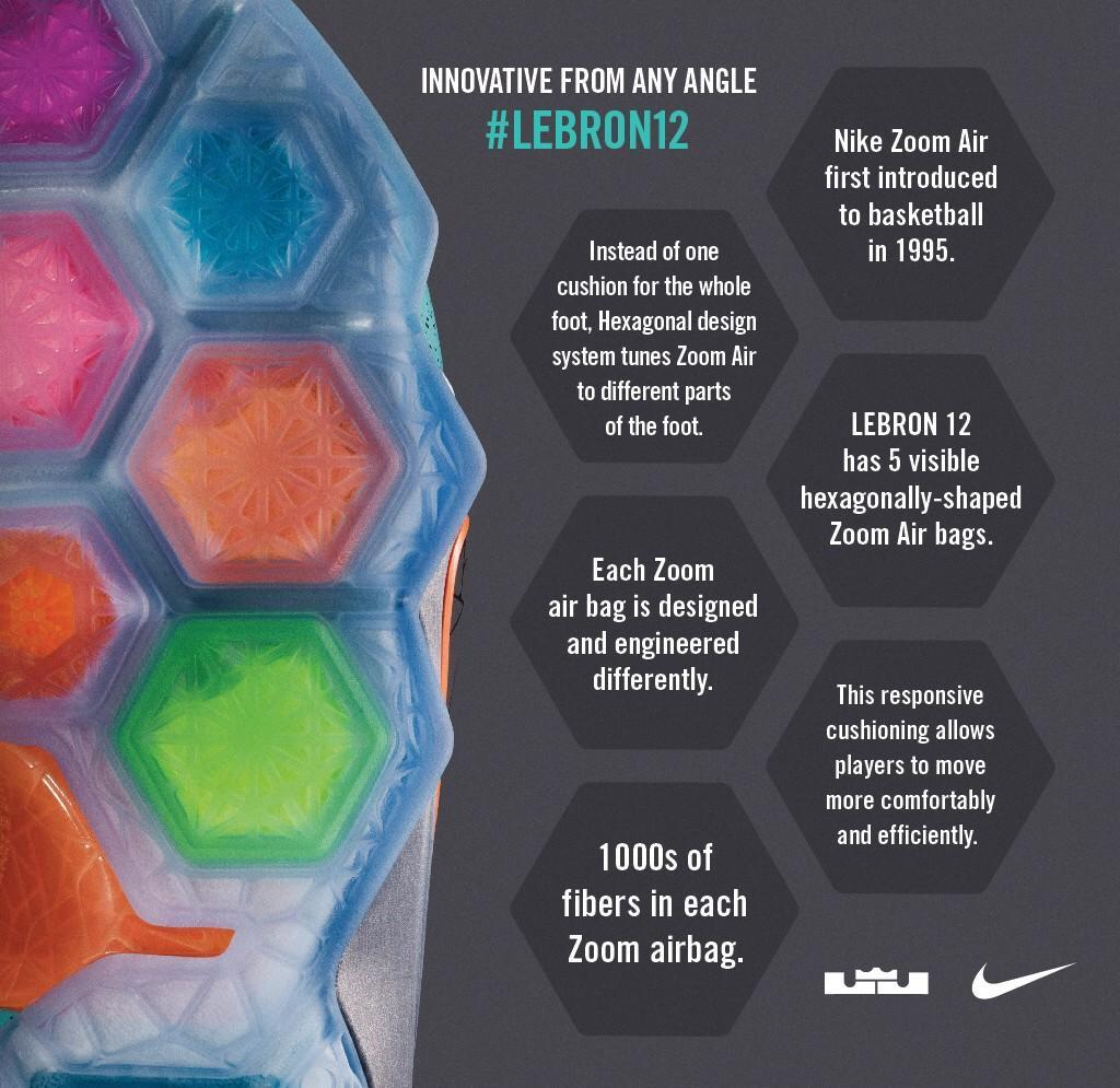 57f2de318de The Nike LeBron 12 Unveiling Event - WearTesters