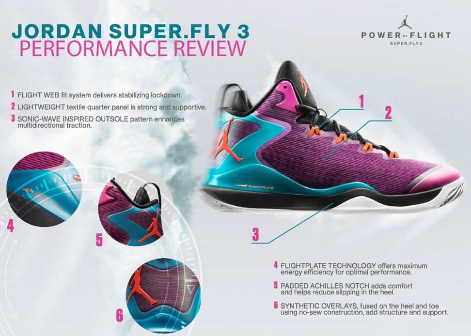 50923b479f8982 best price jordan 29 pearl jordan superfly 3 4fa96 3b366