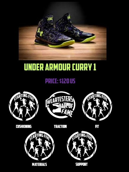 curry 1 review (435x580)