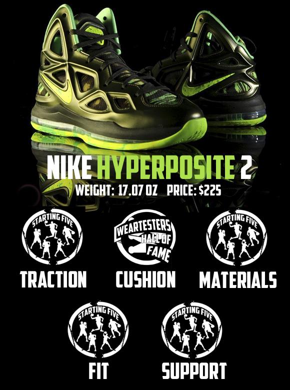 6bb1de500b25 Nike Hyperposite 2 Performance Review - WearTesters