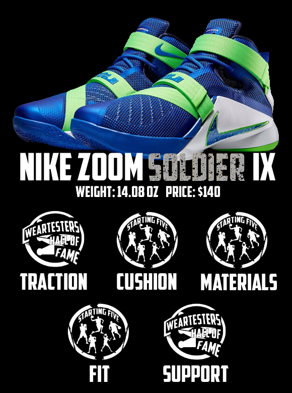 promo code 1fa80 a5ba0 ... czech nike zoom soldier ix 9 performance review 7 6caab 828c1