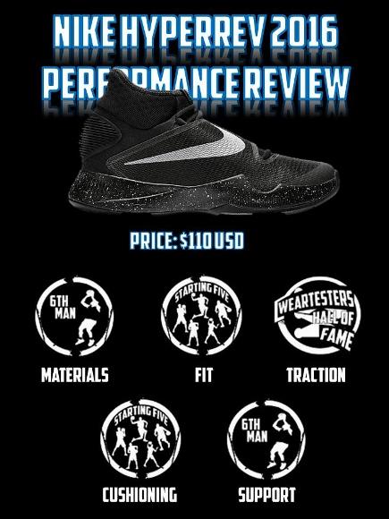 73209610327259 Nike Zoom HyperRev 2016 Performance Review - Duke4005 - WearTesters