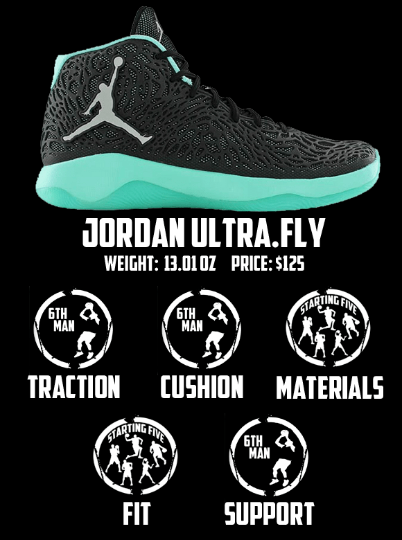 9110e7ec0aa1 Jordan Ultra.Fly Performance Review - WearTesters