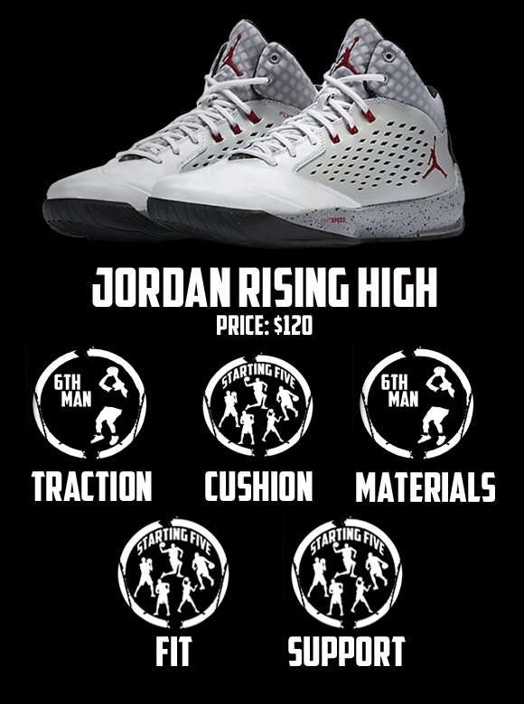 411d56441a9a60 Air Jordan Rising High Performance Review - WearTesters