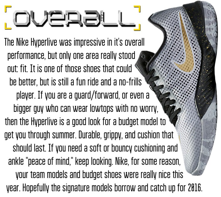 online store 77113 5fc59 Nike hyperlive performance review 6