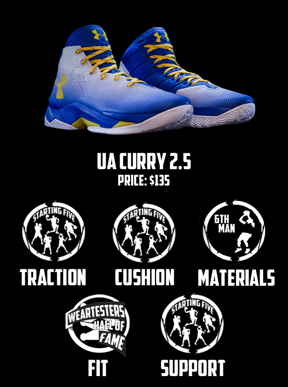 1828b8ad1ee5 Under Armour Curry 2.5 Performance Review - WearTesters