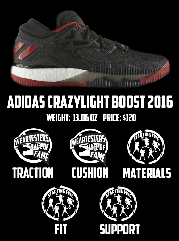 new styles fef05 4211c adidas CrazyLight Boost 2016 Performance Score