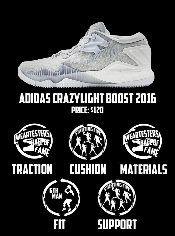 hot sale online ed724 ac0e4 Adidas Crazylight Boost 2016 NYJ23