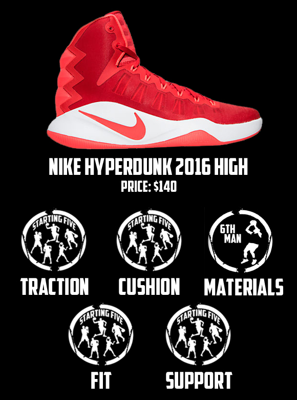 87ae916a8b83 Nike Hyperdunk 2016 Performance Review - WearTesters