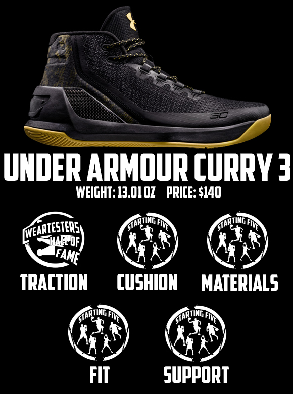 833f0dbd4758 ... sweden under armour curry 3 performance review score 4e86e 55890