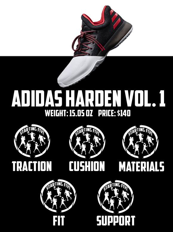 adidas-harden-vol-1-performance-review-score