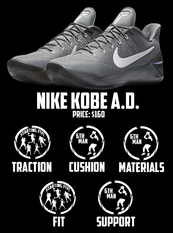 sale retailer 257ab 77b43 If you re a fan of the Kobe line, you can pick up a pair on Nike.com and  all other Nike Retailers for  160.