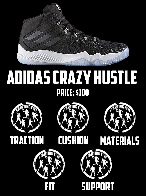 big sale c0f35 5ea96 adidas crazy hustle scorecard