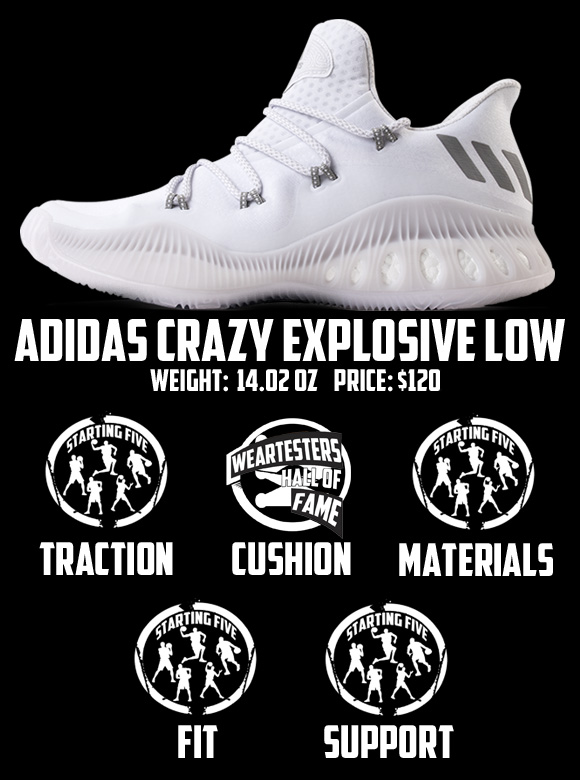 new concept 968d5 9d0f5 adidas Crazy Explosive Low Performance Review Score