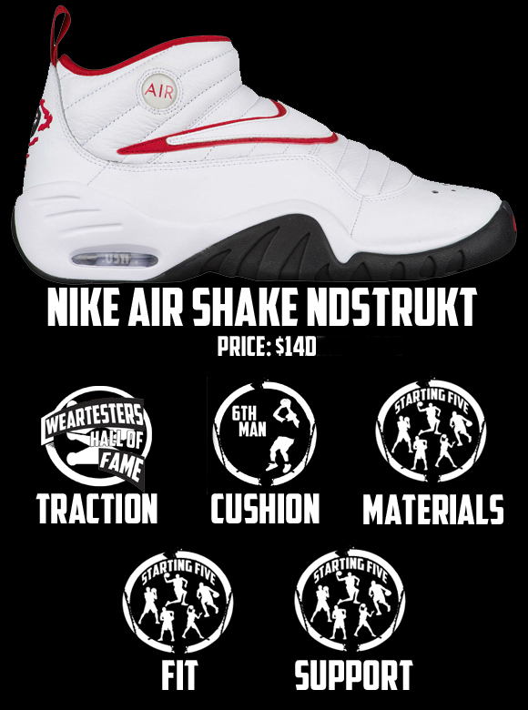 Nike Air Shake Ndestrukt Performance Review - WearTesters ffbb393f998e0