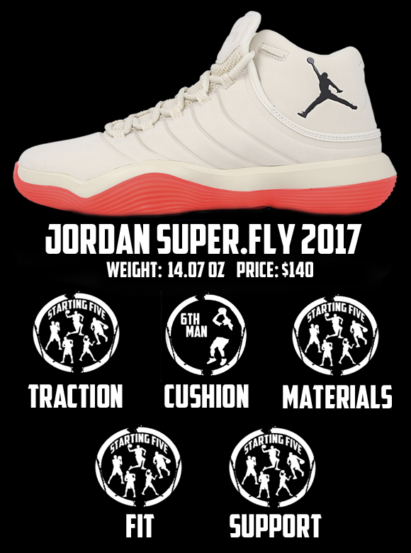 more photos 357d0 ded05 Jordan Super.Fly 2017 performance review scorecard