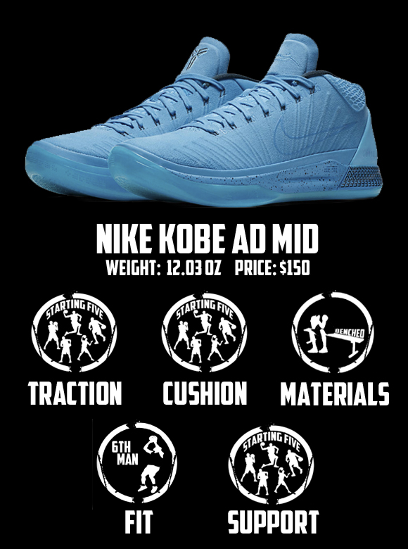 nike Kobe AD Mid performance review scorecard