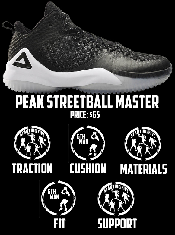 PEAK streetball master performance review score