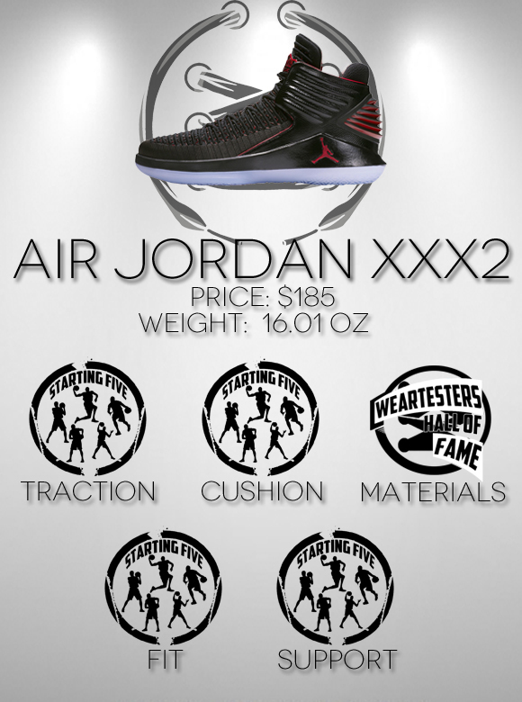 c01d941414bde6 You Might Also Like. Air Jordan 32 ...