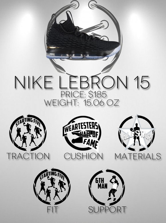 d359c26f0e1 Nike-LeBron-15-Performance-Review-WearTesters-Duke4005-Score ...