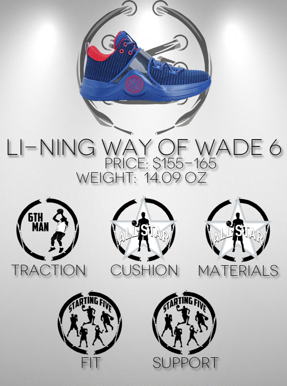 li-ning way of wade 6 performance review score