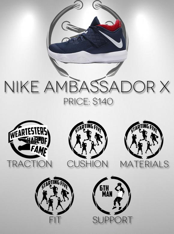 Nike LeBron Ambassador X performance review score